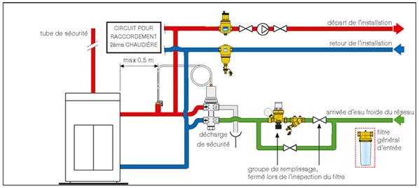 Branchement de soupape de commande hydraulique